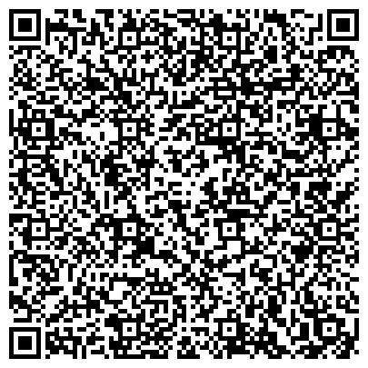 QR-код с контактной информацией организации Карпатэко Плюс, ЧП Витражная мастерская (Світ дверей)