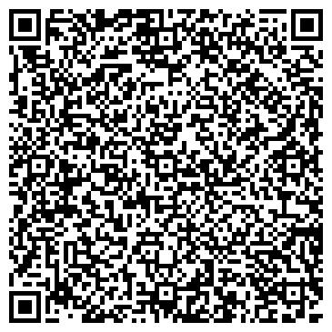 QR-код с контактной информацией организации AVM group,ЧП
