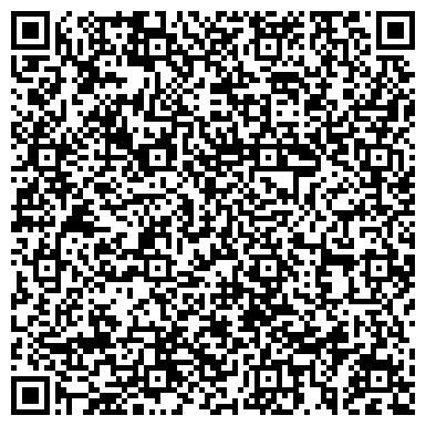 """QR-код с контактной информацией организации ЧП """"Почапинський В.В."""" Оконная компания НВК"""