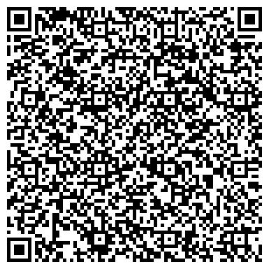 QR-код с контактной информацией организации Логинов Г.Ю., ЧП (Бассейны и Оборудование)