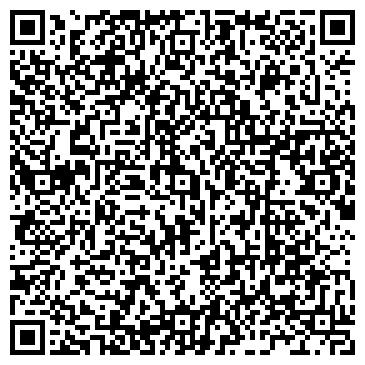 QR-код с контактной информацией организации Агробуд сервис, ООО