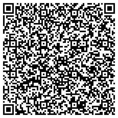 QR-код с контактной информацией организации Педан Zabor-Perfecto, ЧП