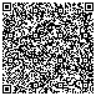 QR-код с контактной информацией организации Gunel pvc group (Гюнель пвц групп), Компания