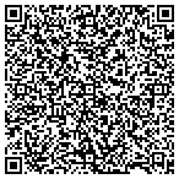 QR-код с контактной информацией организации Ursus, Компания