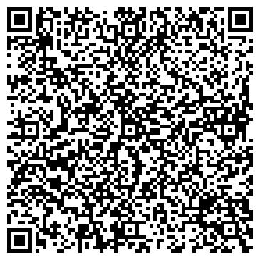 QR-код с контактной информацией организации ПРОК-ЭНЕРГО-2001, ООО