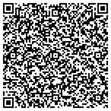 QR-код с контактной информацией организации АлюПластПроект, ООО