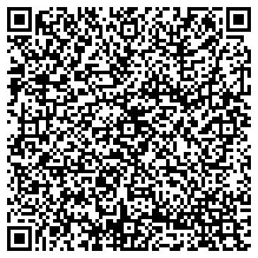 QR-код с контактной информацией организации Польметалл-Прушински, ИООО
