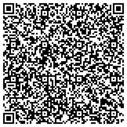 QR-код с контактной информацией организации АДМИНИСТРАТИВНО-ТЕХНИЧЕСКАЯ ИНСПЕКЦИЯ ПО ЮВАО Г. МОСКВЫ