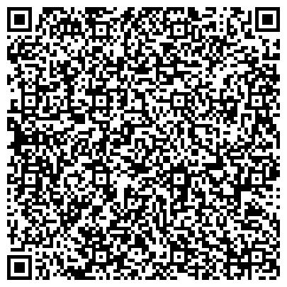 QR-код с контактной информацией организации НАЦИОНАЛЬНЫЕ ИНФОРМАЦИОННЫЕ ТЕХНОЛОГИИ ЗАО РЦ Г.ПЕТРОПАВЛОВСК,