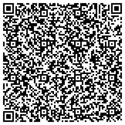 QR-код с контактной информацией организации НАЦИОНАЛЬНЫЙ БАНК РЕСПУБЛИКИ КАЗАХСТАН СЕВЕРО-КАЗАХСТАНСКИЙ ФИЛИАЛ