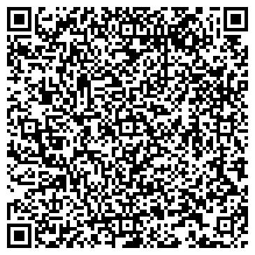 QR-код с контактной информацией организации Гроднооблтопливо КУП