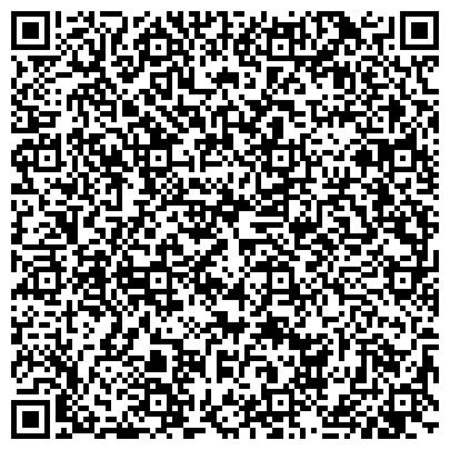 QR-код с контактной информацией организации НАЦИОНАЛЬНЫЙ ЦЕНТР ЭКСПЕРТИЗЫ И СЕРТИФИКАЦИИ ОАО СКФ