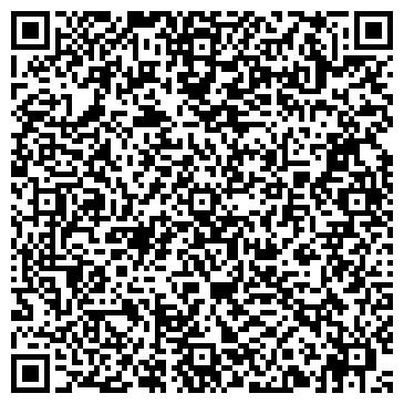 QR-код с контактной информацией организации НЕФТЕПРОДУКТСЕРВИС, АЗС № 130