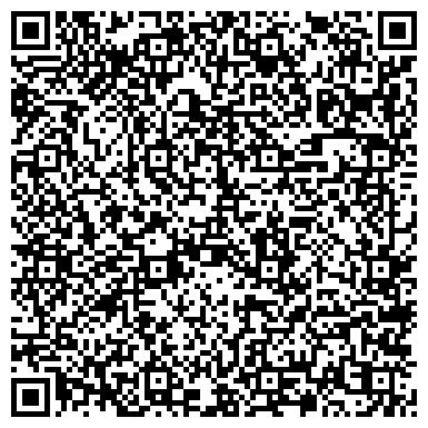 QR-код с контактной информацией организации Мулинов А.М., производственная компания, ИП