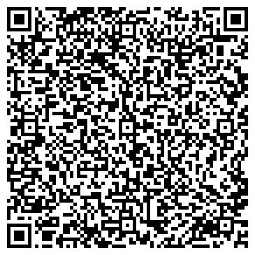 QR-код с контактной информацией организации MEGA PLAST DECOR, ТОО
