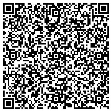 QR-код с контактной информацией организации Кобзун Максим Константинович, ИП