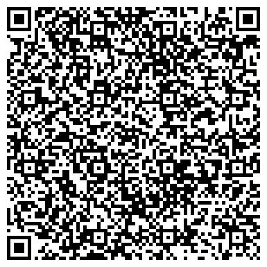QR-код с контактной информацией организации Субъект предпринимательской деятельности ПП «Полиуретановые формы»