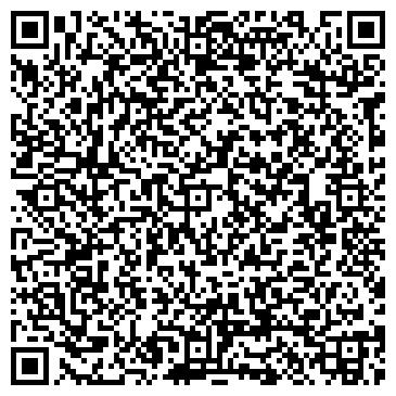 QR-код с контактной информацией организации «НОВАТОР ОКНА ДВЕРИ»