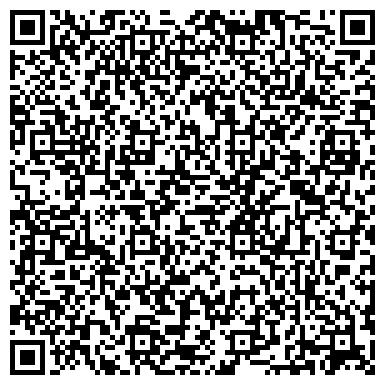 QR-код с контактной информацией организации СЕРВИС ЦЕНТР F1