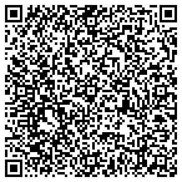 QR-код с контактной информацией организации ИНВЕСТИЦИОННЫЙ ТОРГОВЫЙ БАНК АКБ
