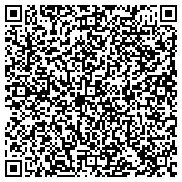QR-код с контактной информацией организации РЕНЕССАНС КРЕДИТ
