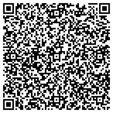 QR-код с контактной информацией организации Вика Пласт, ИП