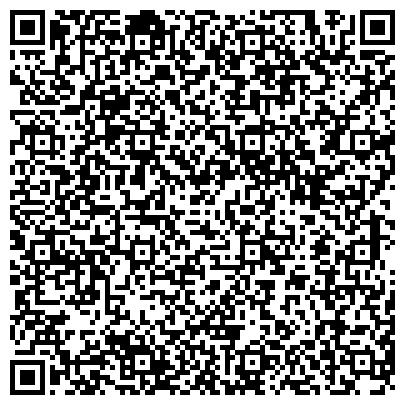 QR-код с контактной информацией организации ОБЛАСТНОЙ КОМИТЕТ ПО УПРАВЛЕНИЮ ЗЕМЕЛЬНЫМИ РЕСУРСАМИ