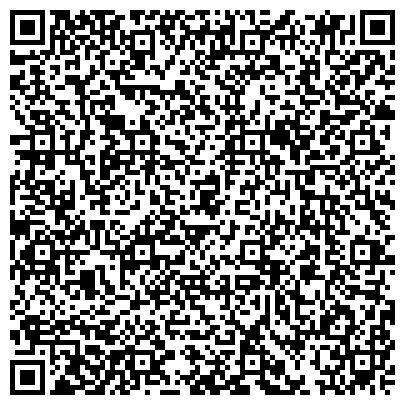 QR-код с контактной информацией организации ИП Свириденко М.И.