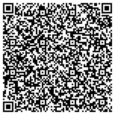 QR-код с контактной информацией организации Двери из Италии, АО