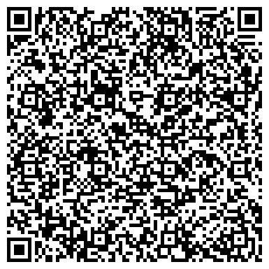 QR-код с контактной информацией организации Силенкова Л.Н., ИП