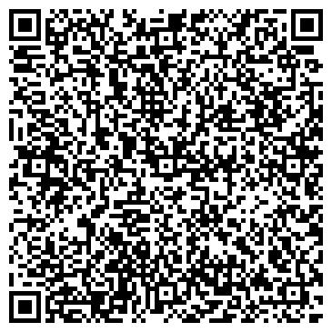QR-код с контактной информацией организации АВТОТРАНСПОРТНОЕ ХОЗЯЙСТВО
