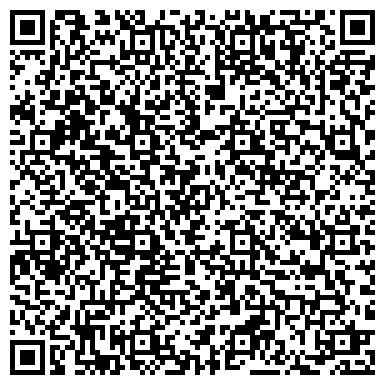QR-код с контактной информацией организации Energostroi-PV (Энергострой-ПВ), ИП