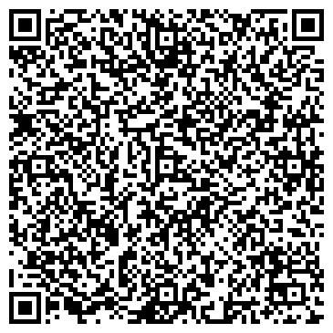QR-код с контактной информацией организации Малахов С. Н. (Каталог дверей), ИП