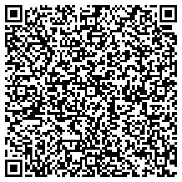 QR-код с контактной информацией организации АВТОБЛОК ТЕПЛИЧНЫЙ КОМПЛЕКС