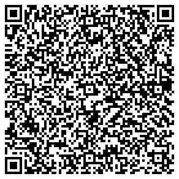 QR-код с контактной информацией организации Тогушакова Е.Л, ИП