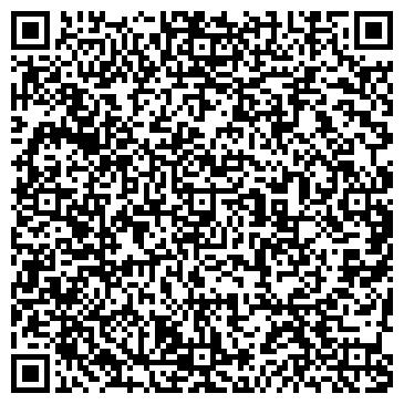 QR-код с контактной информацией организации ПАНОРАМА НЕДЕЛИ ОБЛАСТНАЯ ГАЗЕТА ТОО