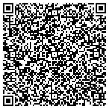 QR-код с контактной информацией организации ИП Строительные материалы