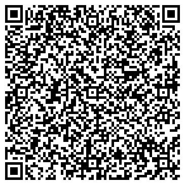 QR-код с контактной информацией организации Аленишко С. Е., ИП