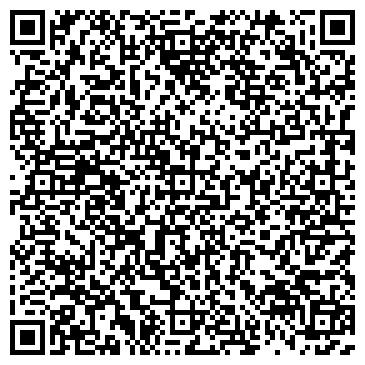 QR-код с контактной информацией организации РЕШЕТИЛОВСКИЙ РАЙПОТРЕБСОЮЗ, КП