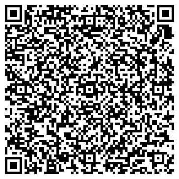QR-код с контактной информацией организации Corp. Фотошкола Черкассы