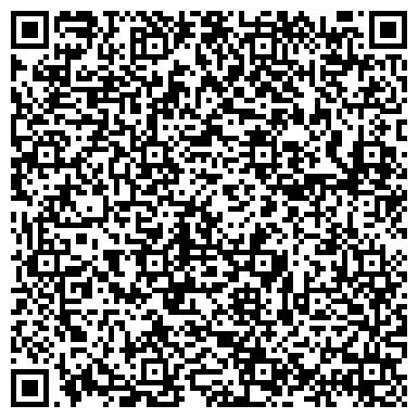 QR-код с контактной информацией организации Частное торговое унитарное предприятие