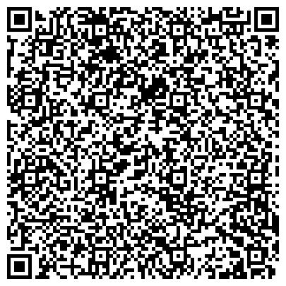QR-код с контактной информацией организации ДиЭльЭйчНордиск (DLHNordisk), Представительство