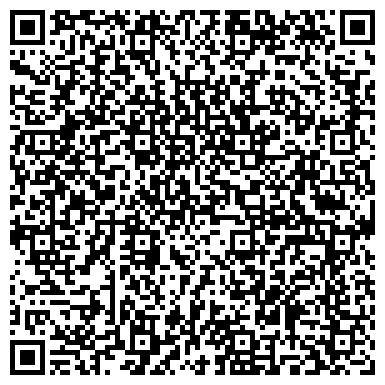 QR-код с контактной информацией организации ГАРАНТИЙНАЯ МАСТЕРСКАЯ ЭЛЕКТРОИНСТРУМЕНТОВ