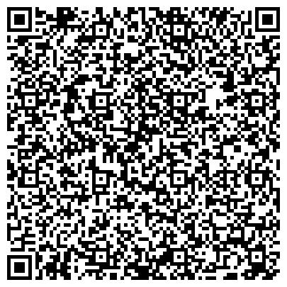 QR-код с контактной информацией организации СЕРАФИМО-ЗНАМЕНСКИЙ СКИТ