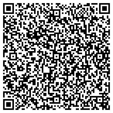 QR-код с контактной информацией организации Гепро-Терезе, Компания