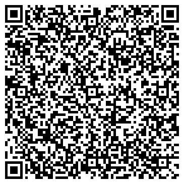 QR-код с контактной информацией организации ПЕРВОМАЙСКДИЗЕЛЬМАШ, ОАО