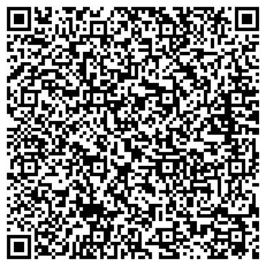 QR-код с контактной информацией организации ИП Рекламная фотостудия «Пиф-Паф Продакшн»