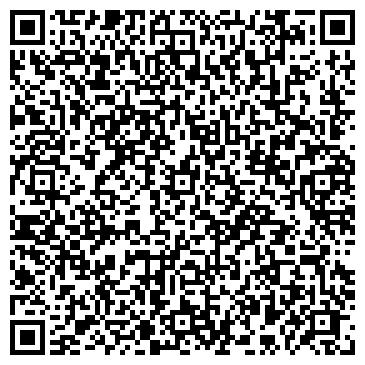 QR-код с контактной информацией организации ПЕРМСКИЙ ГОРОДСКОЙ ЦЕНТР ЗАНЯТОСТИ