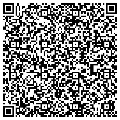 QR-код с контактной информацией организации ПЕРМСКОЙ ОБЛАСТИ РАЙОННЫЙ ЦЕНТР ЗАНЯТОСТИ НАСЕЛЕНИЯ
