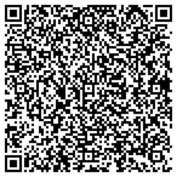 QR-код с контактной информацией организации ИП Антенн - Мастер